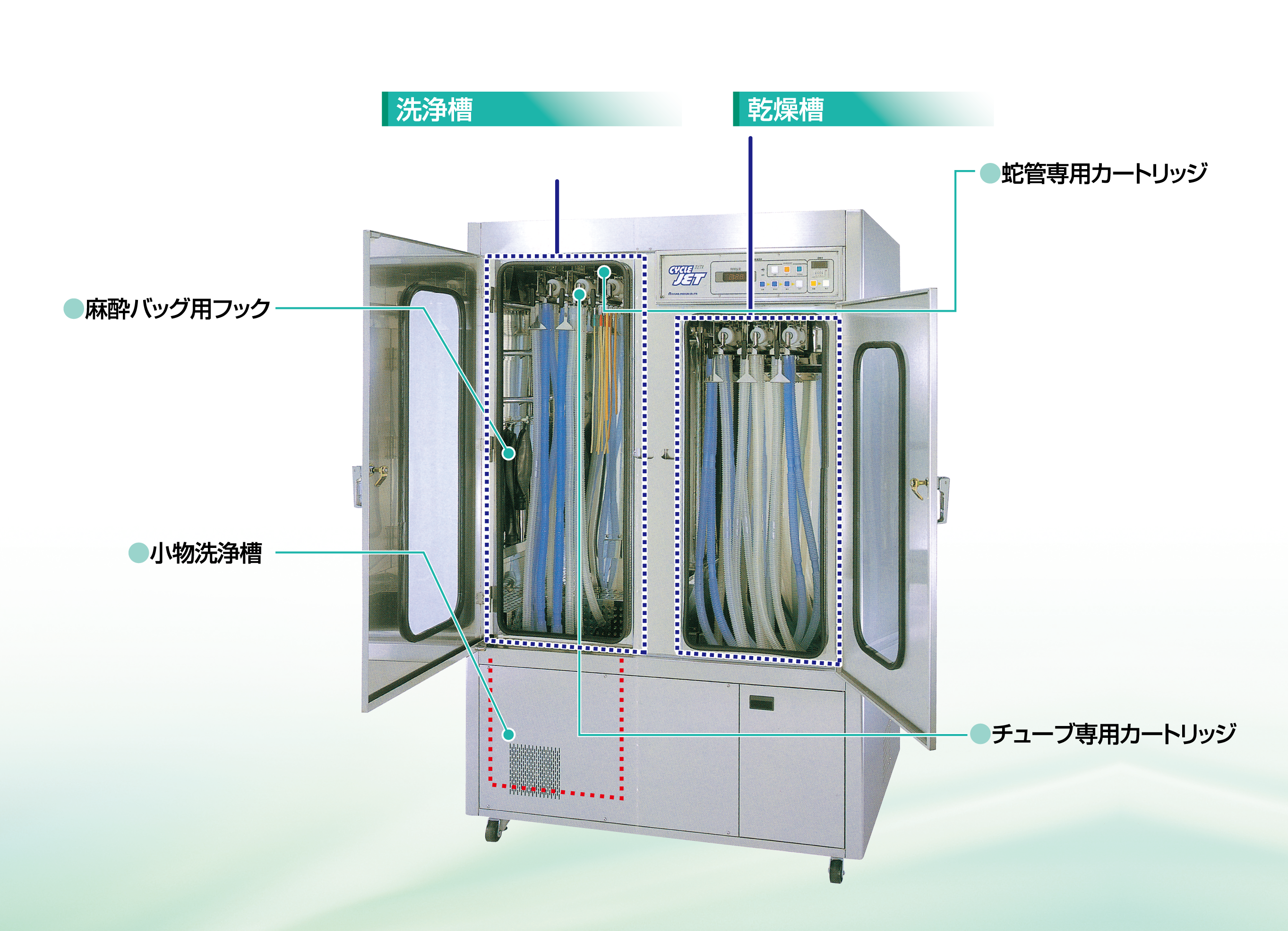 CYCLEJET ASK 6000MD 本体 説明あり