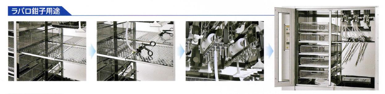 プロスパーASK 1200 ラパロ鉗子用途
