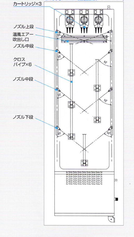 サイクルベスト 庫内ノズル配置図