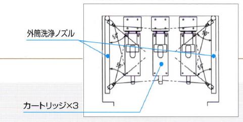 サイクルベスト 上段ノズル配置図